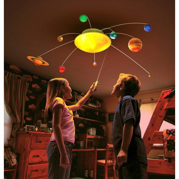 Solar System Reviews Toylike